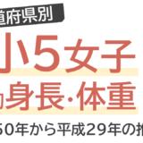都道府県_小5女子_平均身長体重