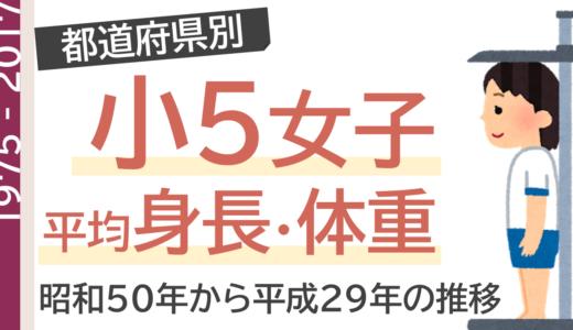 【2020年3月】YouTubeチャンネル「プラセボ・グラピクス」運用結果
